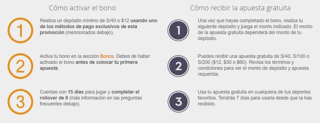 Bono Betsson Apuestas Deportivas 2021