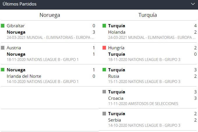 Betsson Peru Apostar en Eliminatorias Europa UEFA
