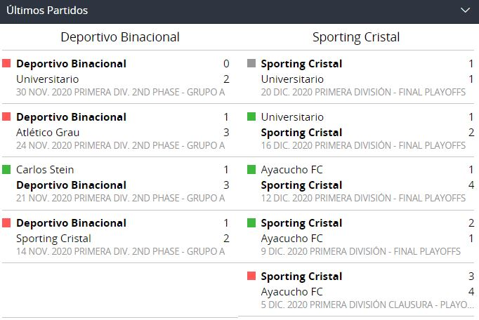 Binacional vs. Sporting Cristal