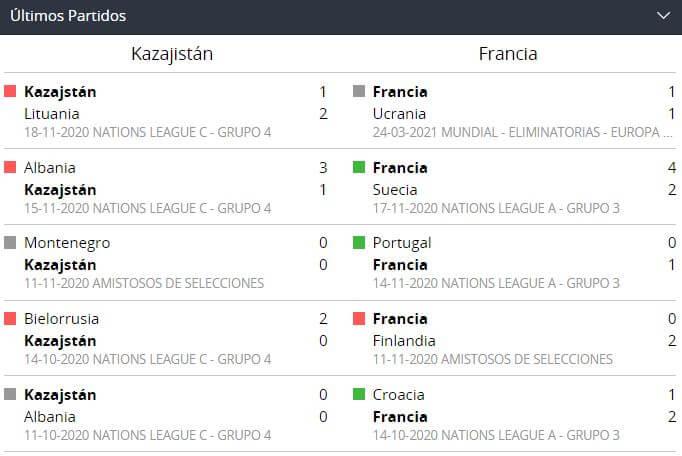 Apostar en Eliminatorias Europa UEFA