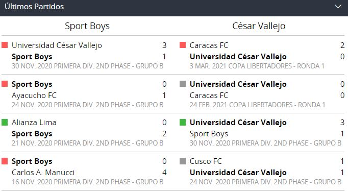 Sport Boys vs. UCV Liga 1