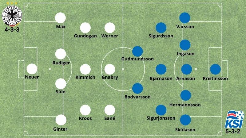 Alineaciones de Alemania vs. Islandia en Betsson