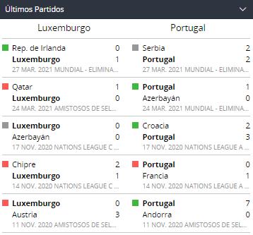 Betsson Perú Apostar en UEFA Eliminatorias